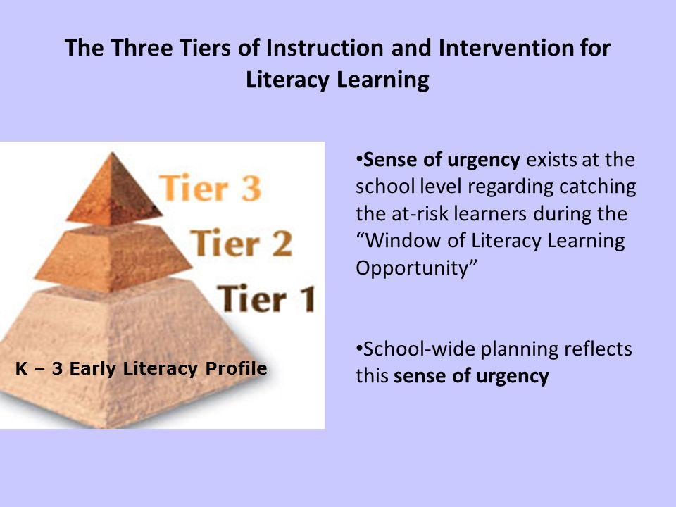 The Three Tiers of Instruction and Intervention for Literacy Learning