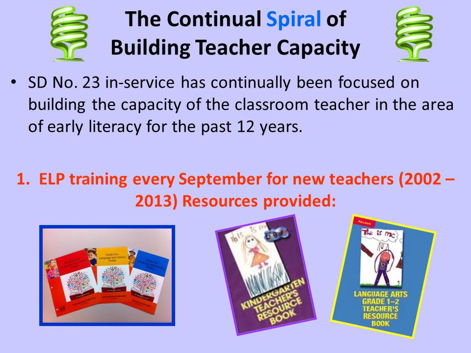 The Continual Spiral of Building Teacher Capacity