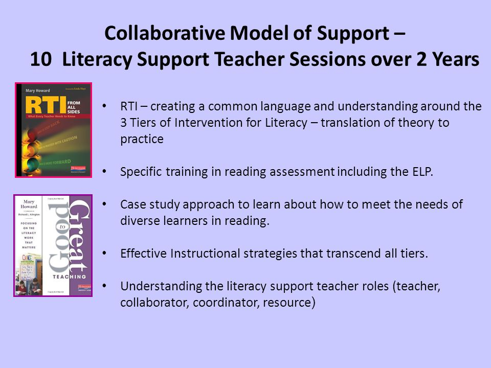 Collaborative Model of Support – 10 Literacy Support Teacher Sessions over 2 Years