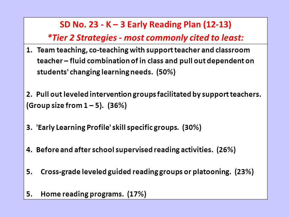 SD No. 23 - K – 3 Early Reading Plan (12-13)