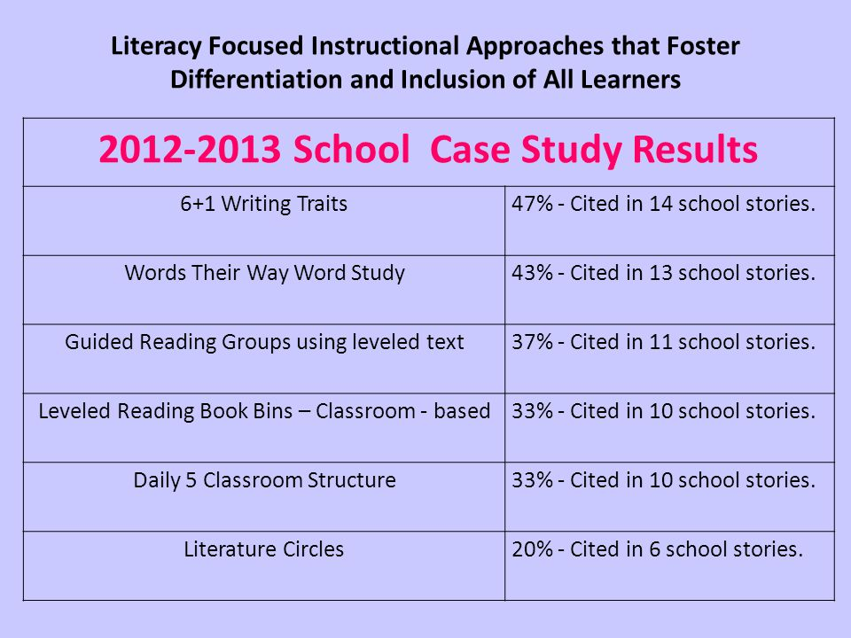 2012-2013 School Case Study Results