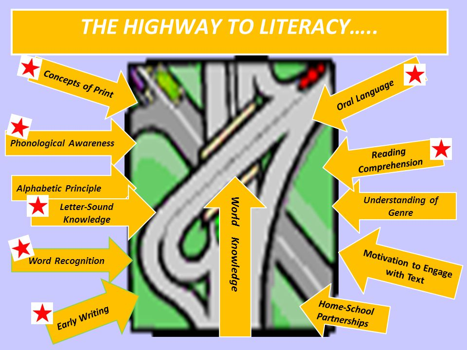 The highway to Literacy…..