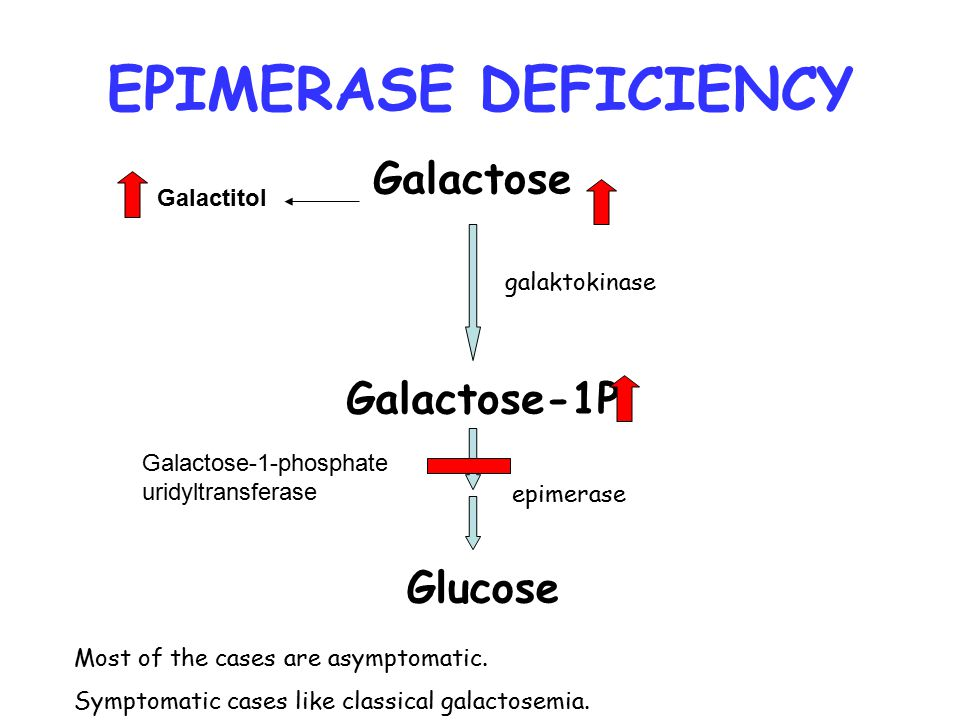 Symptomatic effect of galactosemia deficiency