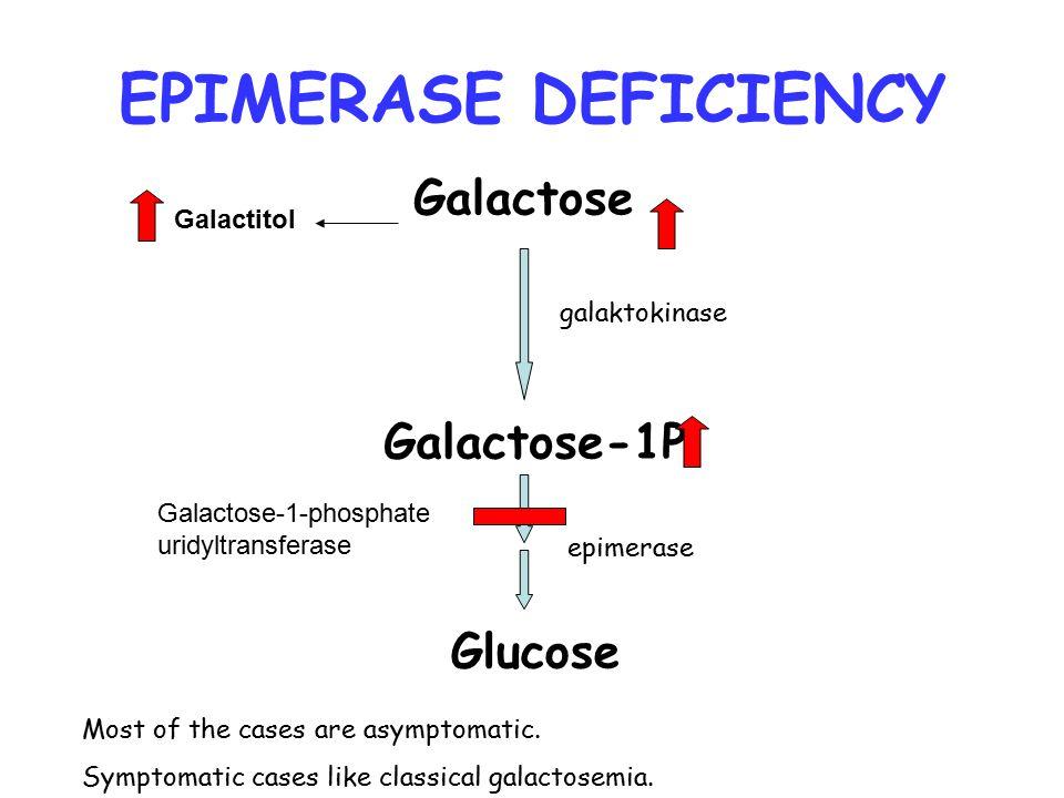 EPIMERASE DEFICIENCY Galactose Galactose-1P Glucose Galactitol