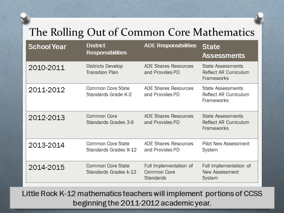 The Rolling Out of Common Core Mathematics