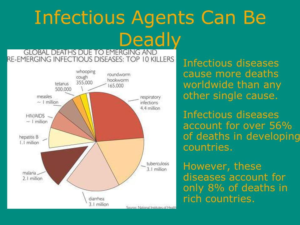 Infectious Agents Can Be Deadly