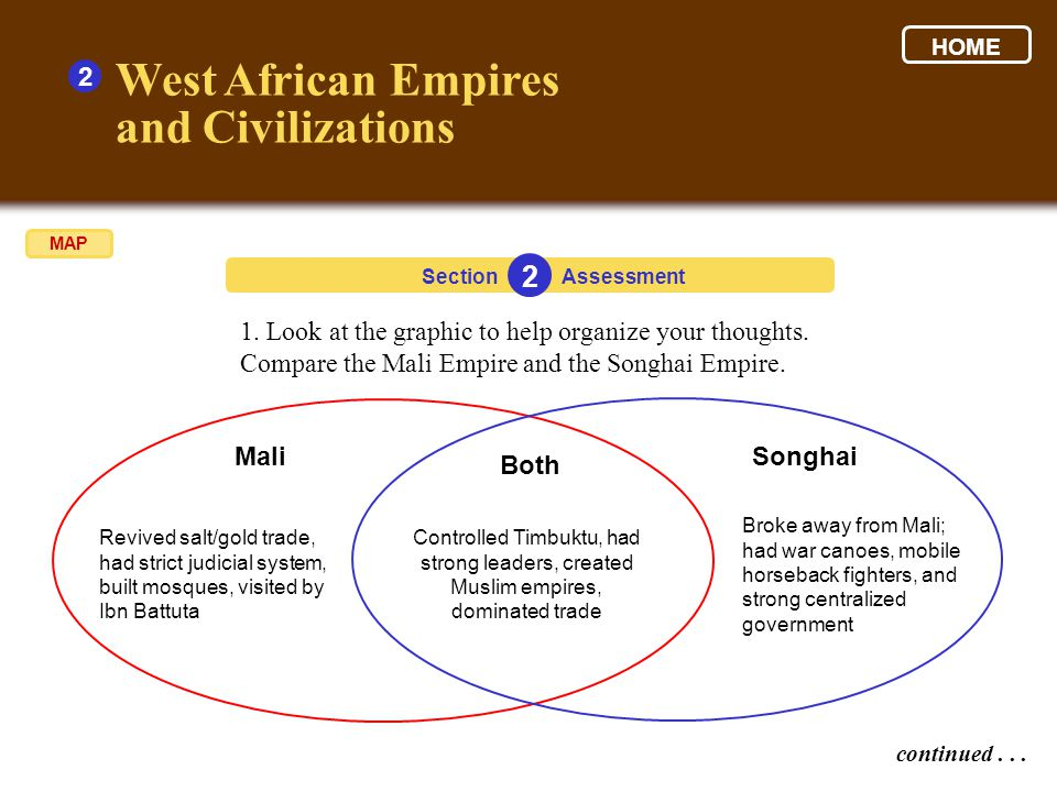 West African Empires and Civilizations 2 2