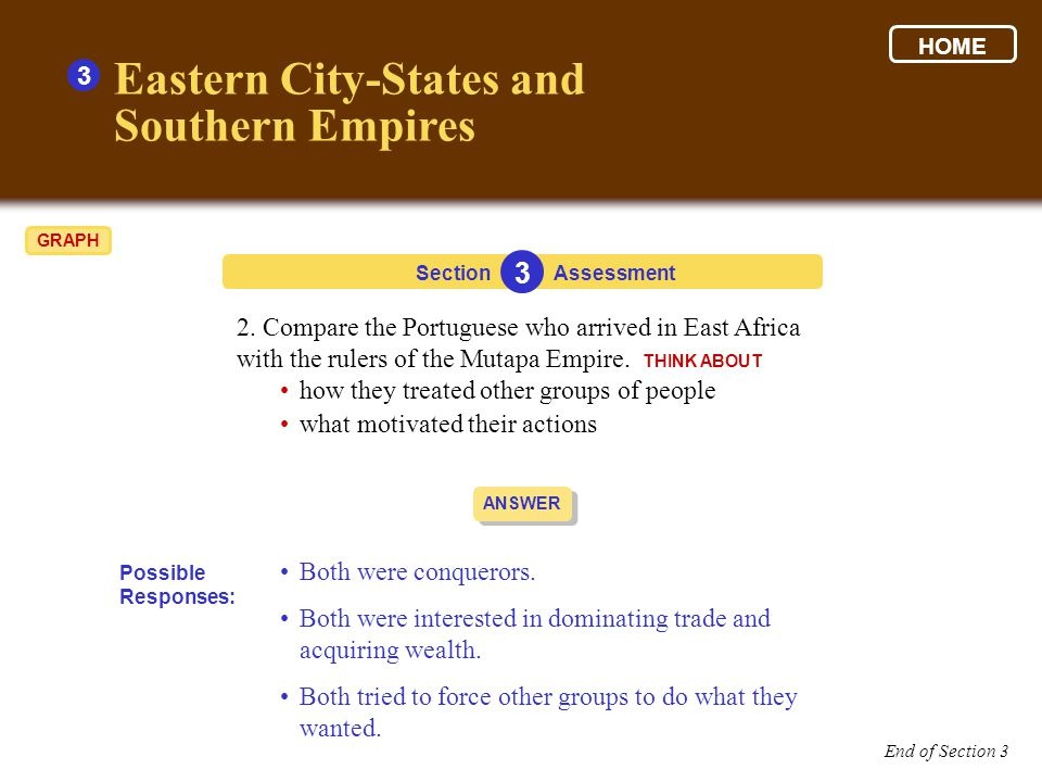 Eastern City-States and Southern Empires