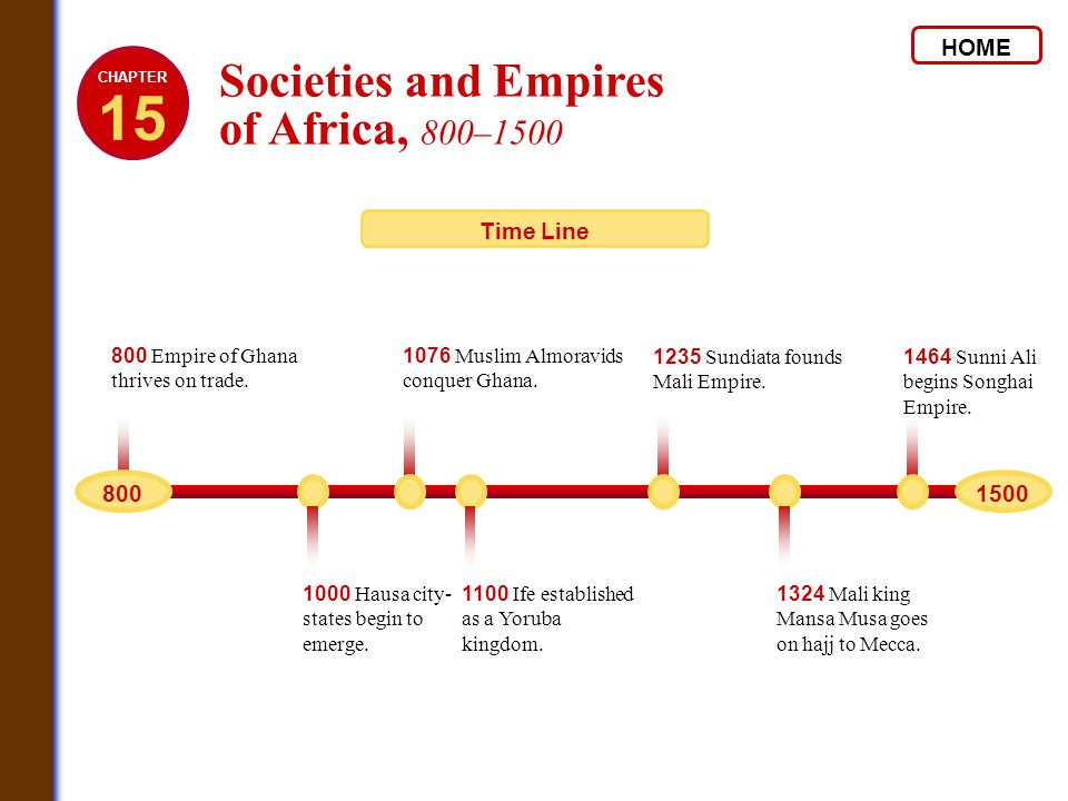 15 Societies and Empires of Africa, 800–1500 HOME Time Line 800 1500