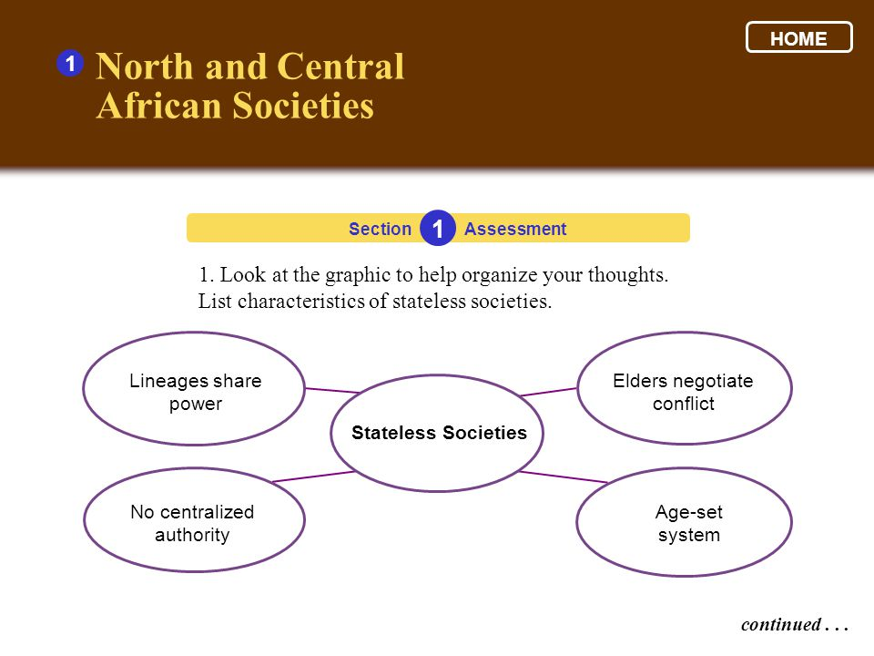North and Central African Societies 1 1
