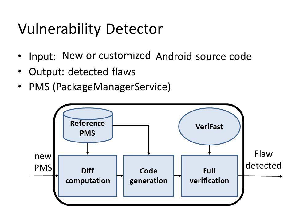 Vulnerability Detector