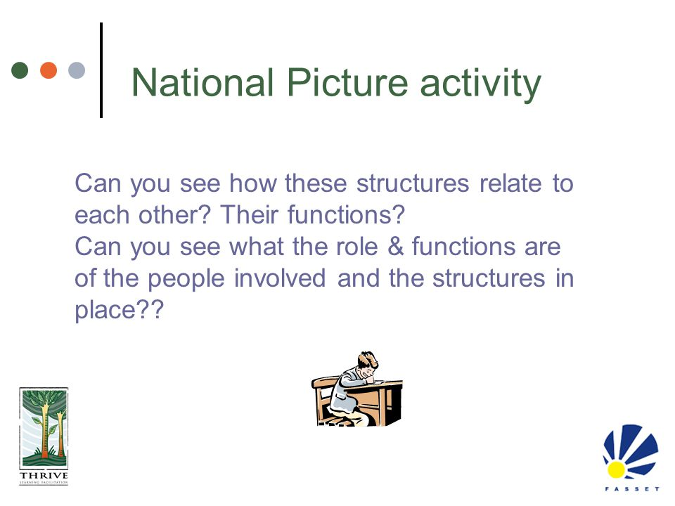 National Picture activity
