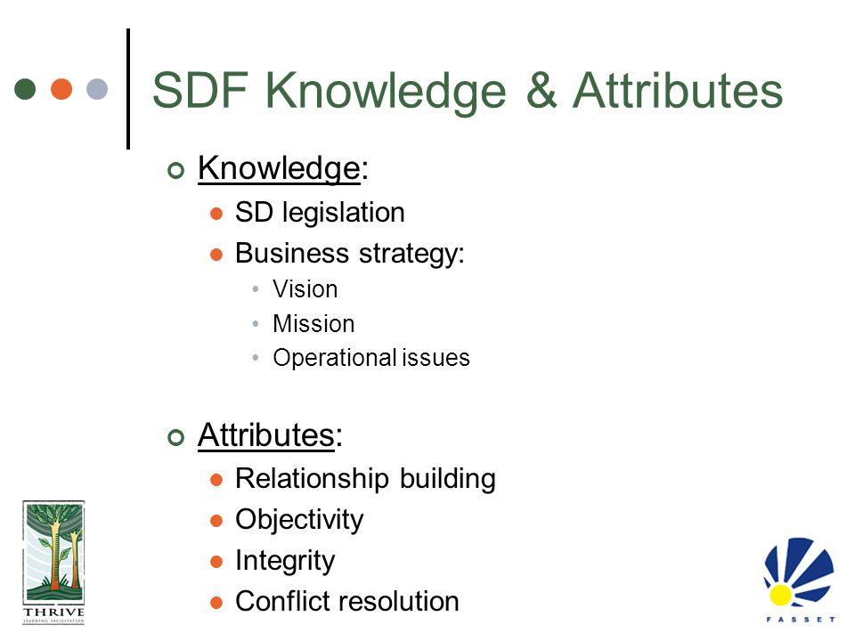 SDF Knowledge & Attributes