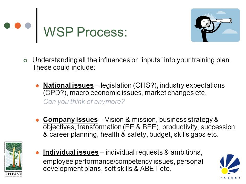 WSP Process: Understanding all the influences or inputs into your training plan. These could include: