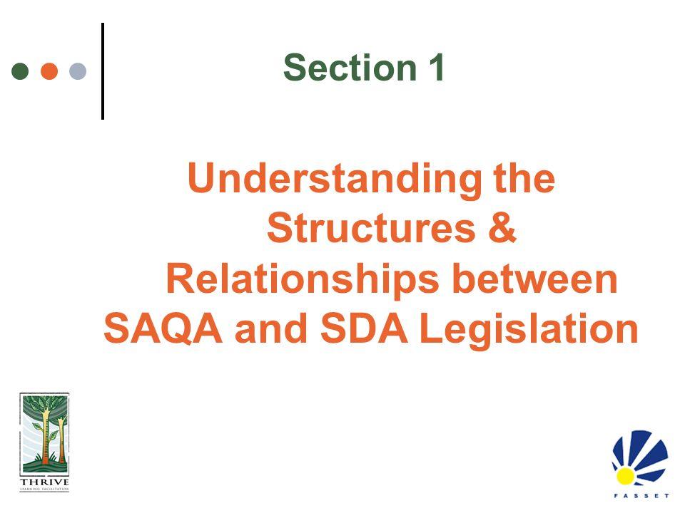 Understanding the Structures & Relationships between