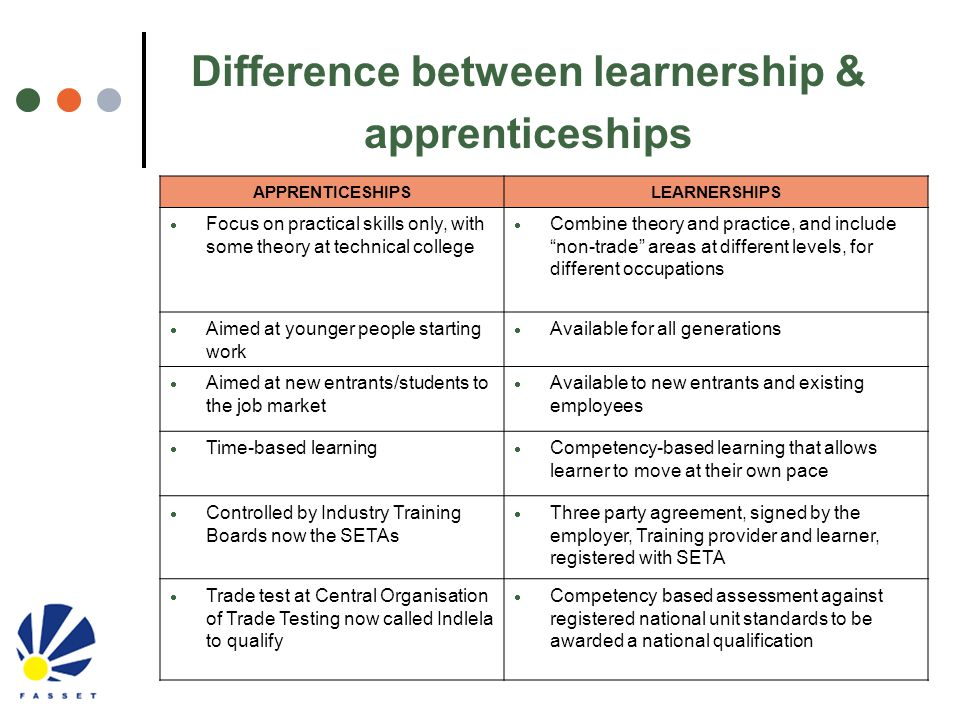 Difference between learnership & apprenticeships