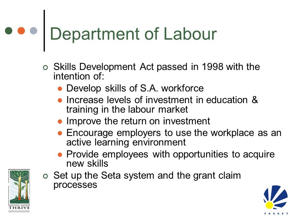 Department of Labour Skills Development Act passed in 1998 with the intention of: Develop skills of S.A. workforce.