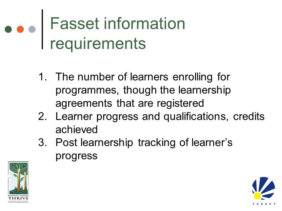 Fasset information requirements