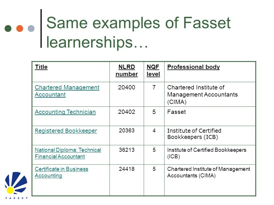 Same examples of Fasset learnerships…