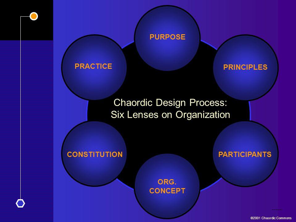 Chaordic Design Process