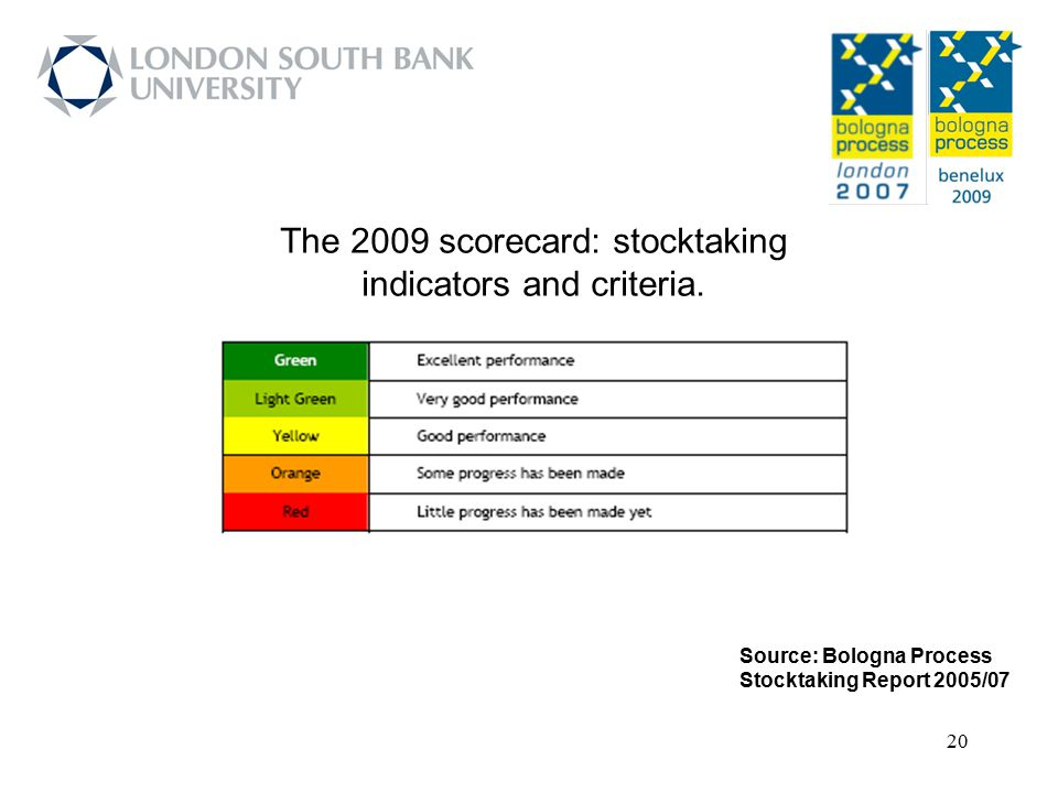 The 2009 scorecard: stocktaking indicators and criteria.