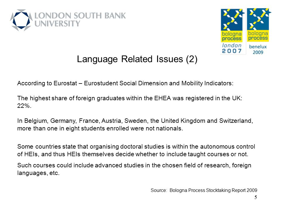 Language Related Issues (2)