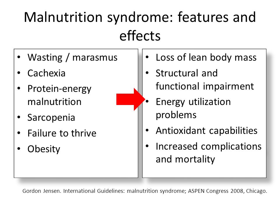 Malnutrition syndrome: features and effects