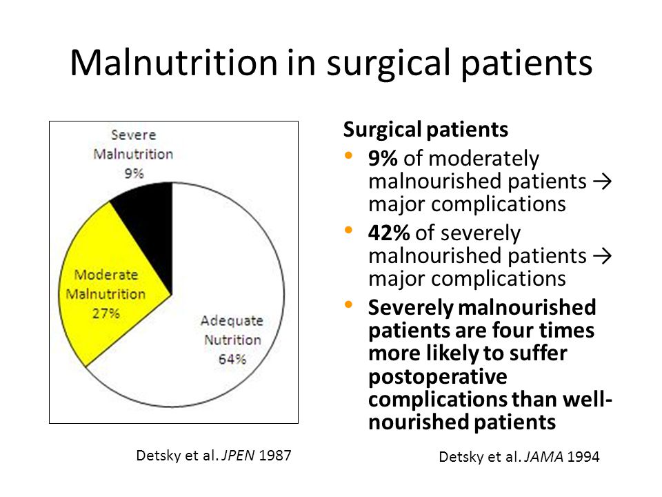 Malnutrition in surgical patients