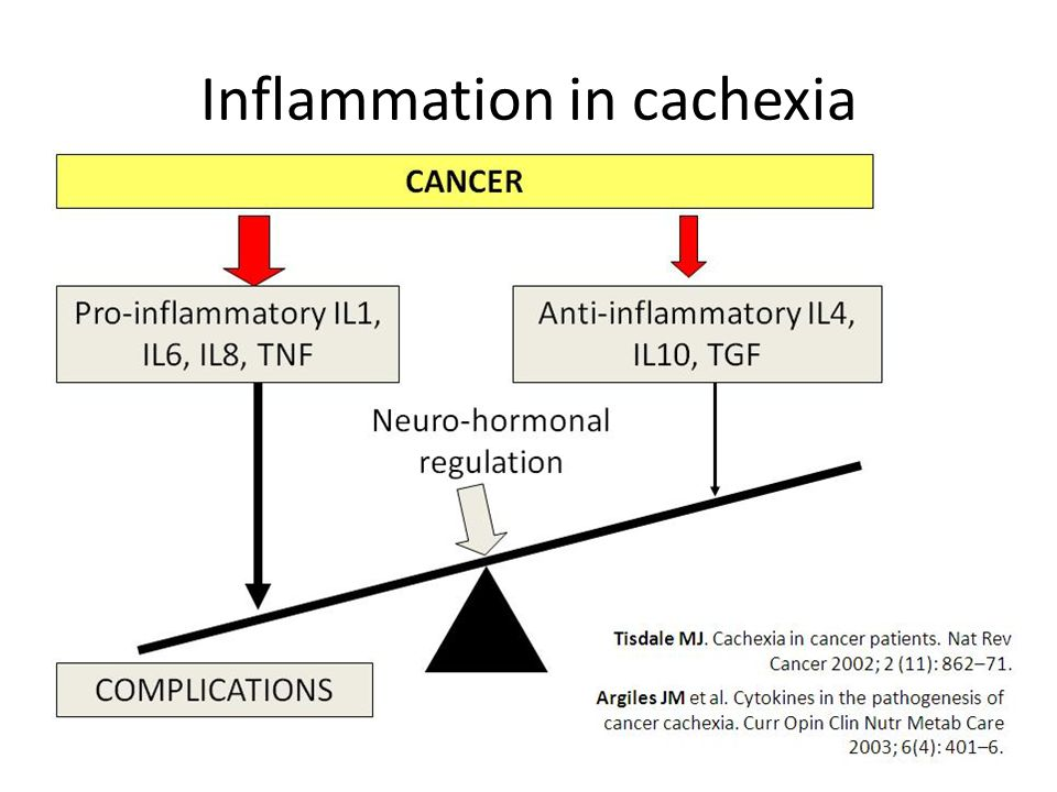 Inflammation in cachexia