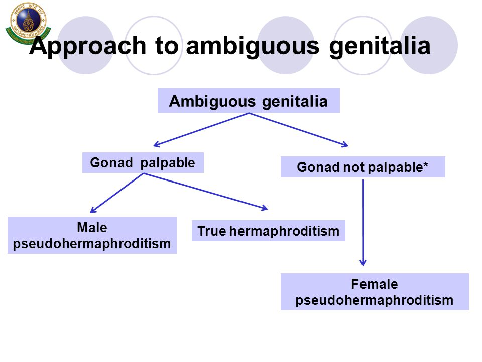 Approach to ambiguous genitalia