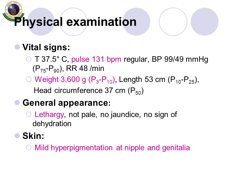 Physical examination Vital signs: General appearance: Skin: