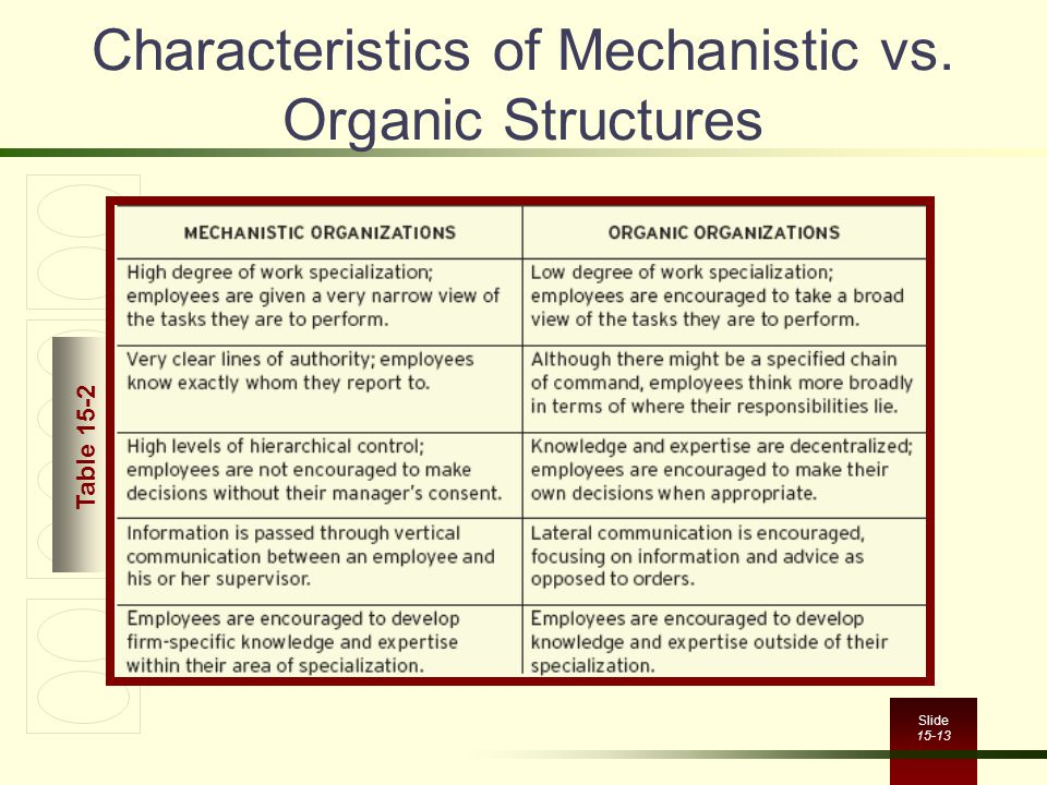 Characteristics of Mechanistic vs. Organic Structures