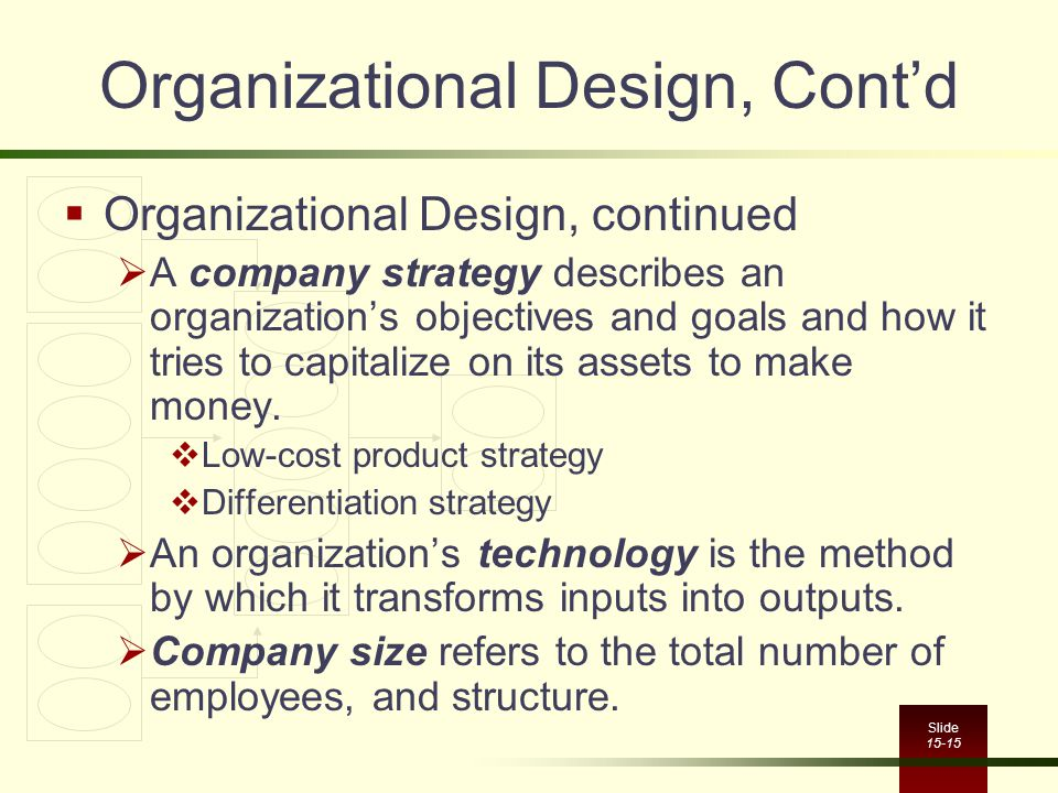 Organizational Design, Cont'd
