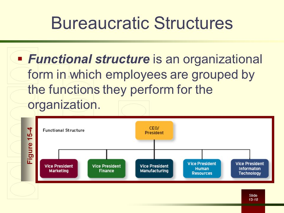 bureaucratic structure of a traditional organisations Bureaucratic vs matrix organizational structures  unlike the simple and traditional structure,  elements of a bureaucratic structure.