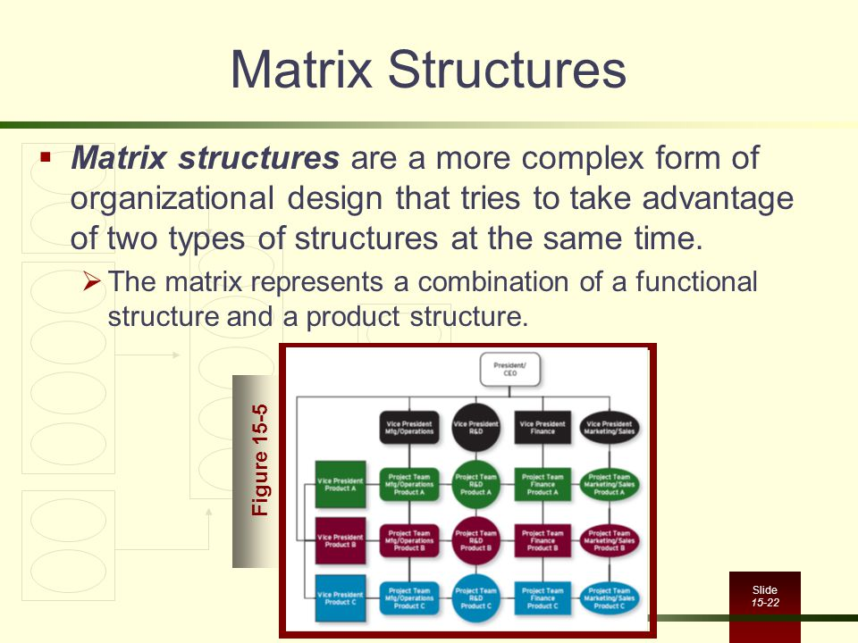 Matrix Structures