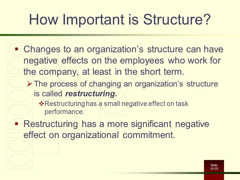 How Important is Structure
