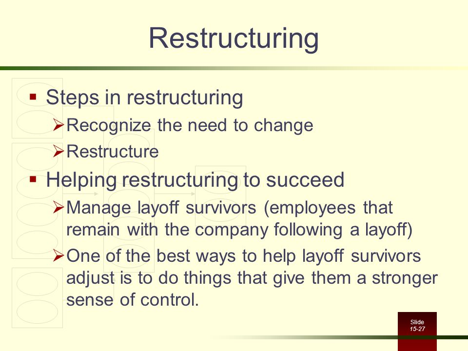 Restructuring Steps in restructuring Helping restructuring to succeed