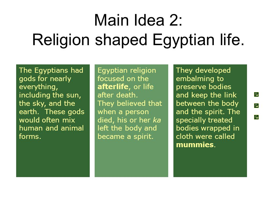 Main Idea 2: Religion shaped Egyptian life.