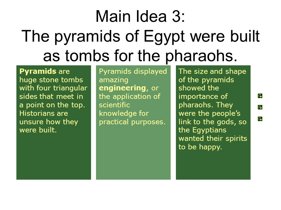 Main Idea 3: The pyramids of Egypt were built as tombs for the pharaohs.