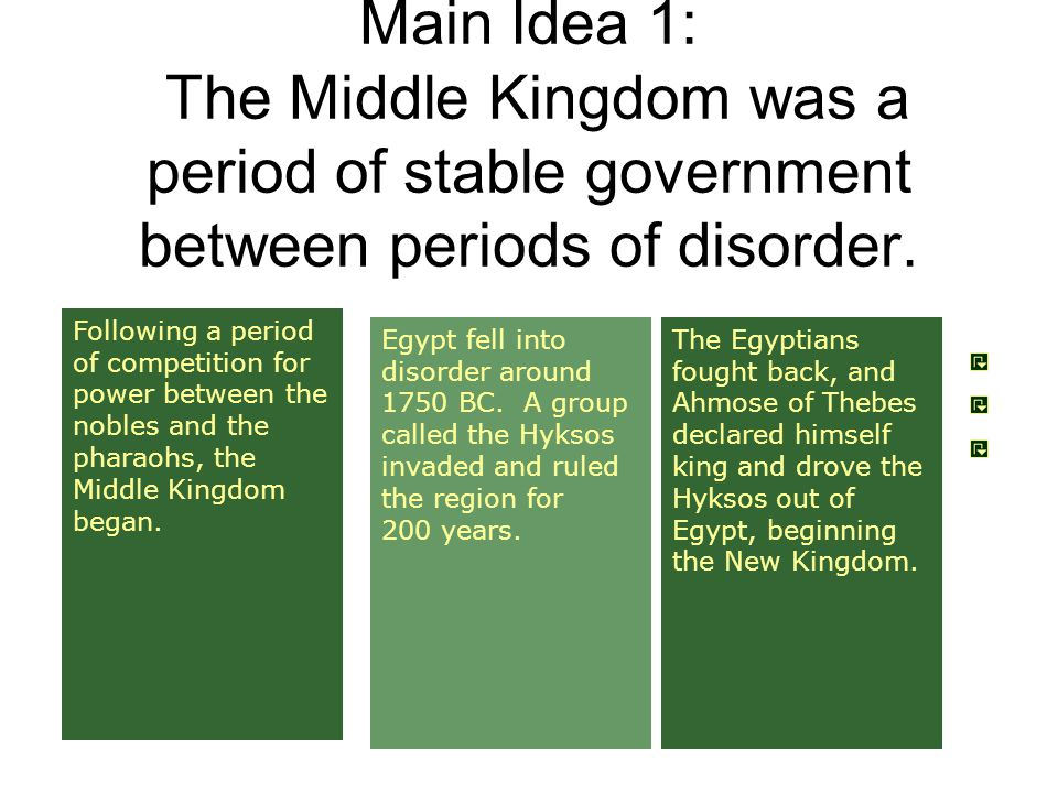 Main Idea 1: The Middle Kingdom was a period of stable government between periods of disorder.
