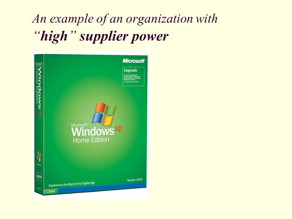 An example of an organization with high supplier power