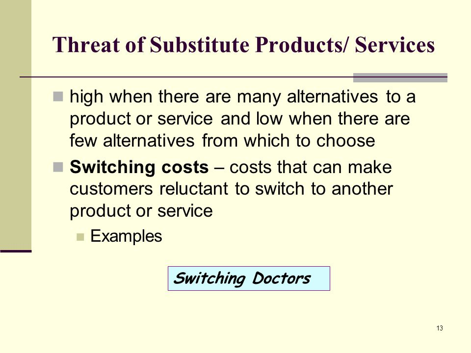 Threat of Substitute Products/ Services