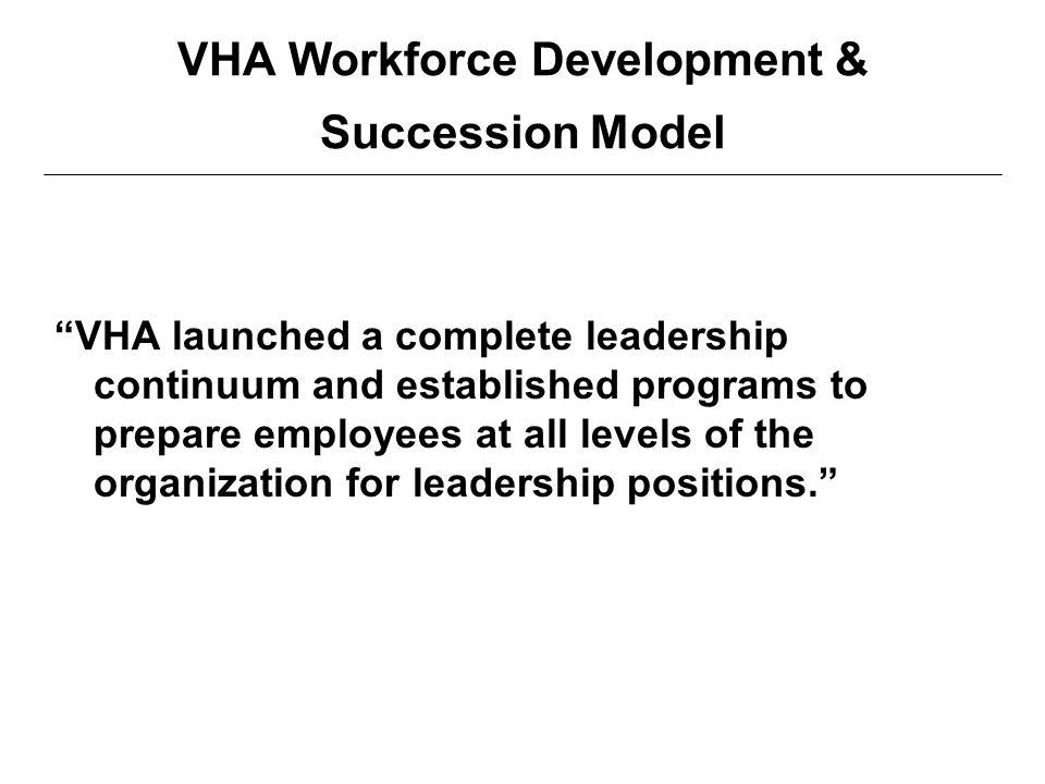 VHA Workforce Development & Succession Model
