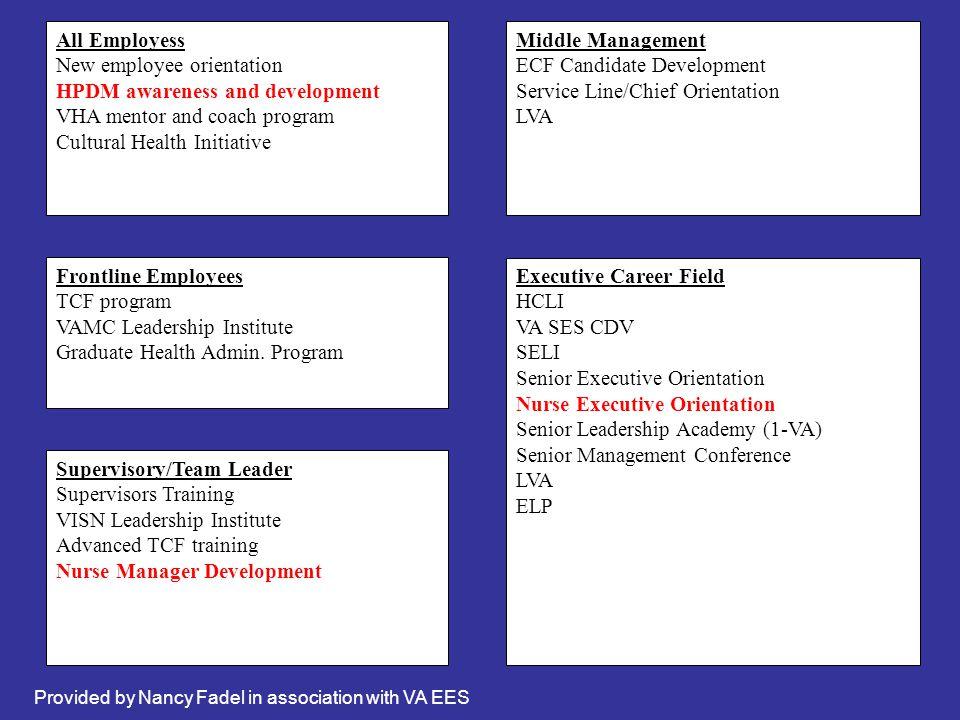 New employee orientation HPDM awareness and development