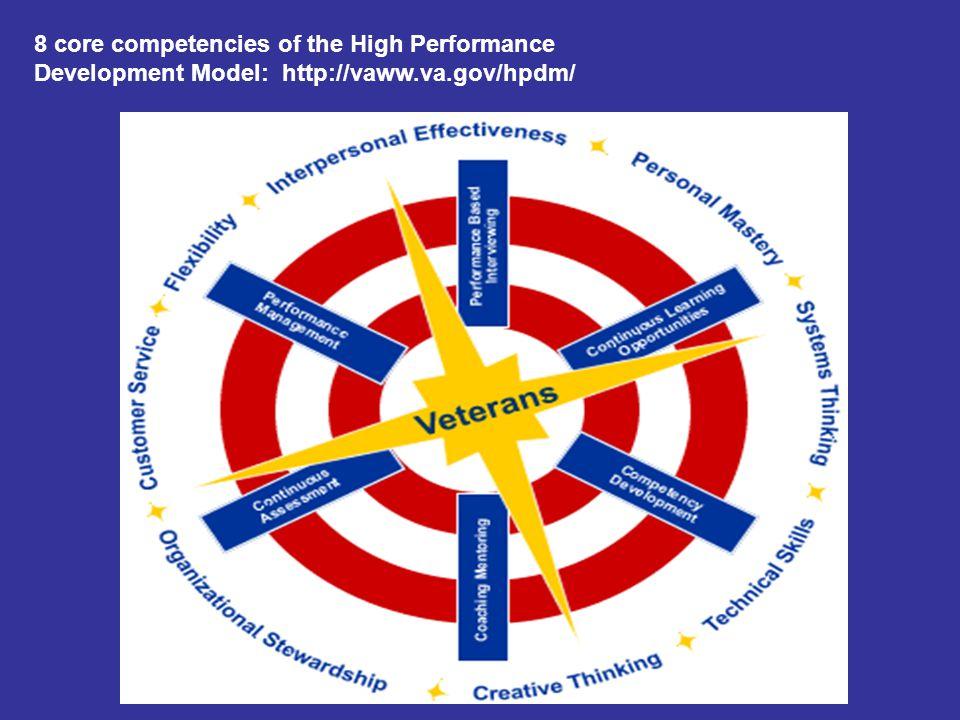 8 core competencies of the High Performance Development Model: http://vaww.va.gov/hpdm/