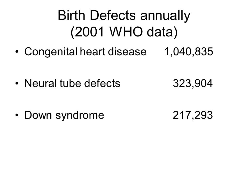 Birth Defects annually (2001 WHO data)