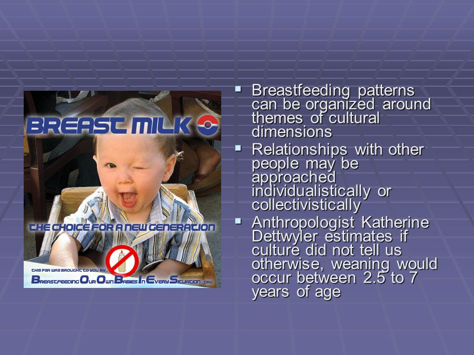 Breastfeeding patterns can be organized around themes of cultural dimensions