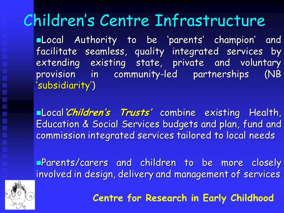 Children's Centre Infrastructure