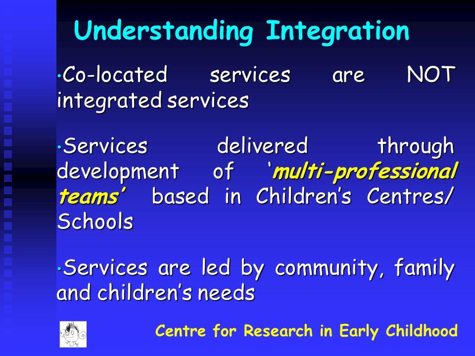 Understanding Integration
