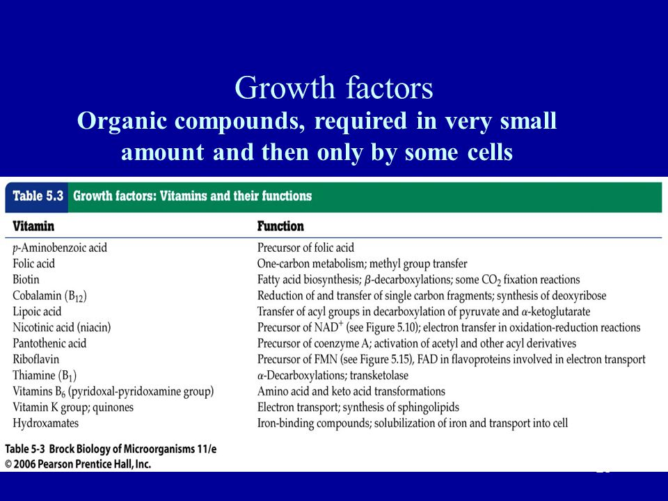 Growth factors Organic compounds, required in very small amount and then only by some cells